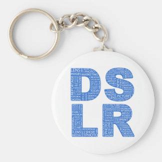 Tipo texto de DSLR del error tipográfico Llavero