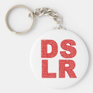 Tipo texto de DSLR del error tipográfico Llaveros Personalizados