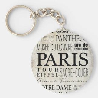 Tipografía de París - estilo del subterráneo Llavero Personalizado