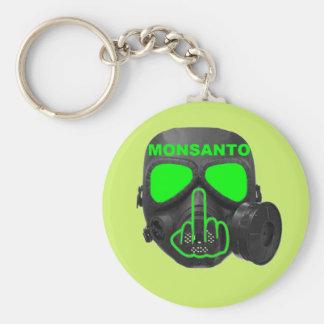 Tirón de la careta antigás de Monsanto del llavero Llavero Redondo Tipo Chapa