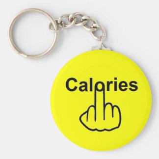 Tirón de las calorías del llavero