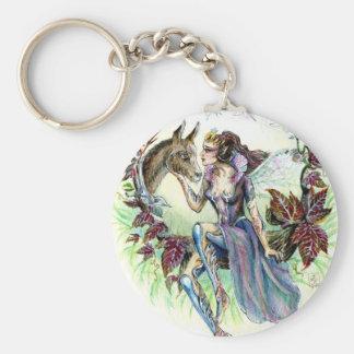 Titania and Bottom Basic Round Button Keychain