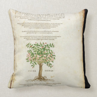 Title page from 'De Historia Stirpium Commentarii Throw Pillow