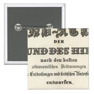 Title Page of HandAtlas Pinback Button