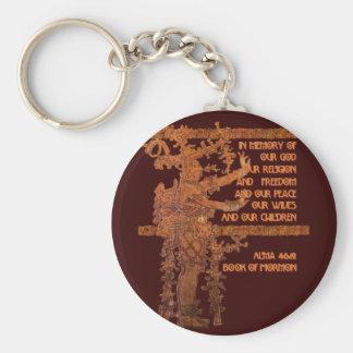 Título de la libertad: Libro de la historia del mo Llavero Redondo Tipo Pin