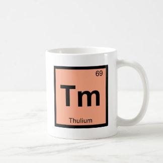 Tm - Thulium Chemistry Periodic Table Symbol Coffee Mug
