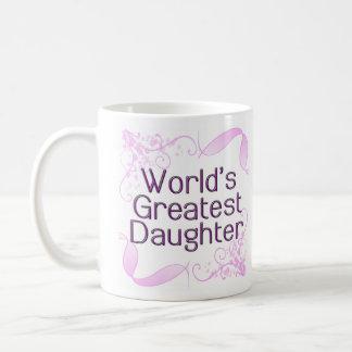 TN_World's Greatest Daughter Mug