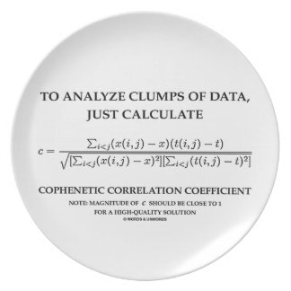 To Analyze Clumps Data Calculate Cophenetic Corr Melamine Plate