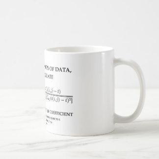 To Analyze Clumps Of Data Cophenetic Correlation Coffee Mug