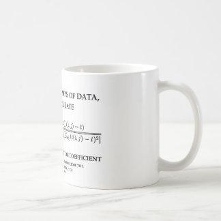 To Analyze Clumps Of Data Cophenetic Correlation Coffee Mug