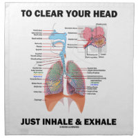 To Clear Your Head Just Inhale & Exhale (Respire) Cloth Napkins