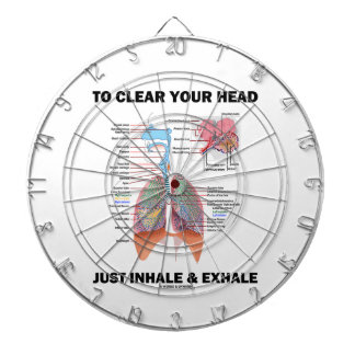 To Clear Your Head Just Inhale & Exhale (Respire) Dartboard With Darts