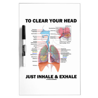 To Clear Your Head Just Inhale & Exhale (Respire) Dry-Erase Board