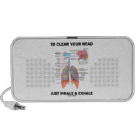 To Clear Your Head Just Inhale & Exhale (Respire) Speaker System
