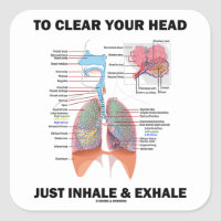 To Clear Your Head Just Inhale & Exhale (Respire) Square Sticker