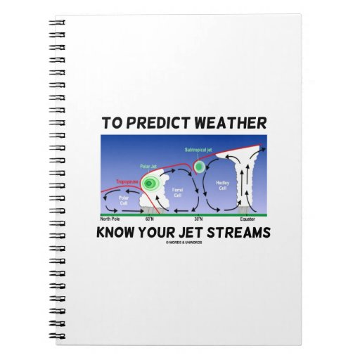 To Predict Weather Know Your Jet Streams Note Books