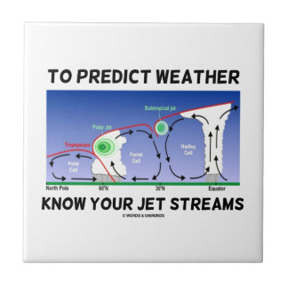 To Predict Weather Know Your Jet Streams Small Square Tile