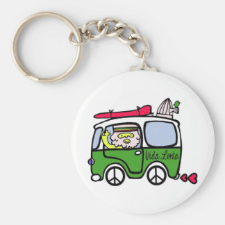 To sees whatever keychain