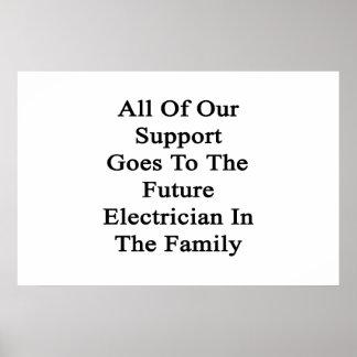 Toda nuestra ayuda va al electricista futuro póster