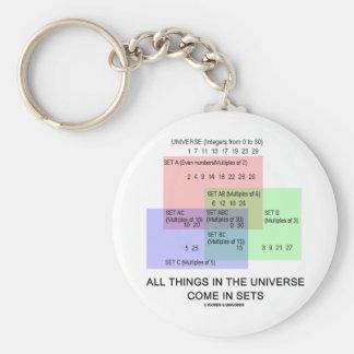 Todas las cosas en el universo vienen en sistemas llavero personalizado