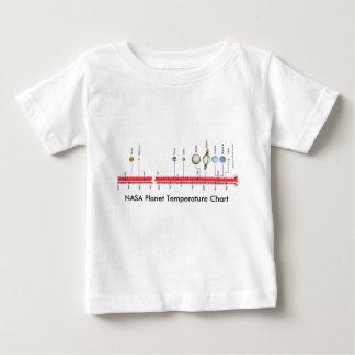 Toddler T / NASA Planet Temperature Chart Baby T-Shirt
