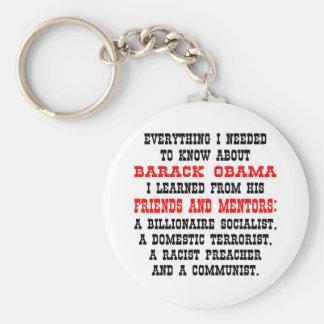 Todo que necesito saber sobre Barack Obama Llaveros Personalizados