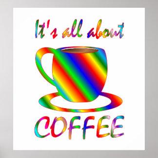 Todo sobre el café posters