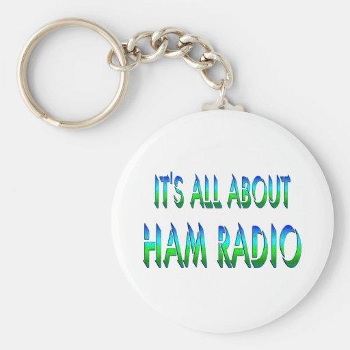 Todo sobre el equipo de radio-aficionado llavero redondo tipo pin