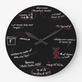 Todo sobre la decoración del hogar del reloj de pa