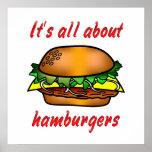 Todo sobre las hamburguesas poster