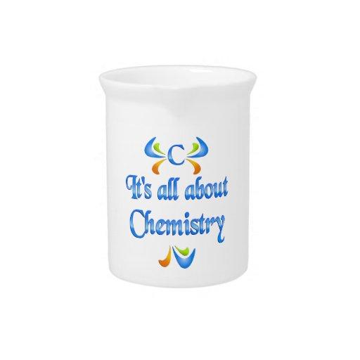 Todo sobre química jarras para bebida