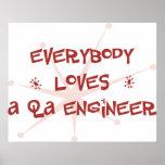 Todos ama a un ingeniero del QA Posters