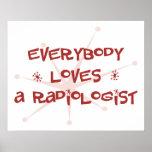 Todos ama a un radiólogo poster