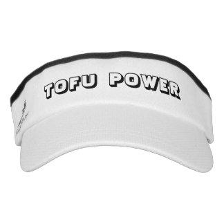 Tofu Power Visor