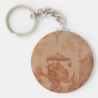 Toile - Sepia Keychain