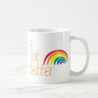 Tolerance Gay Pride Rainbow Mugs