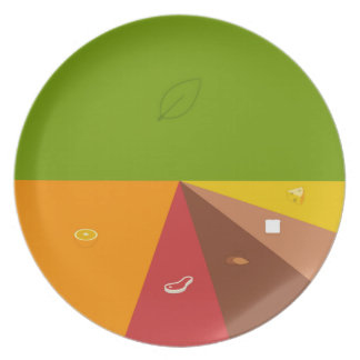 Tomatus Portion Plate