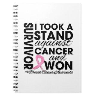 Tomé un soporte contra cáncer de pecho y gané libretas espirales