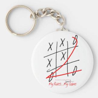 tony fernandes, my rules my game (10) keychain