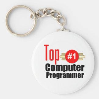 Top Computer Programmer Keychains