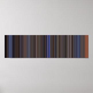 Top Gun panoramic movie barcode Poster