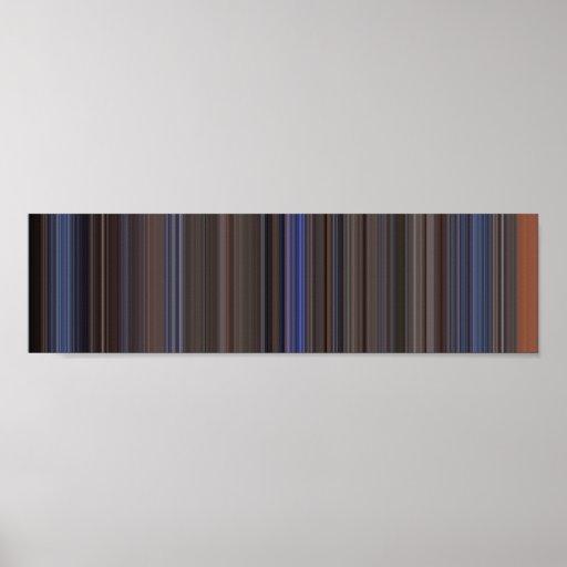 Top Gun panoramic movie barcode Posters
