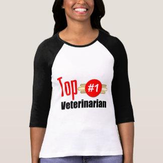 Top Veterinarian