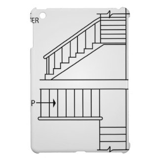 Top view and front view of a Newel quarter turn iPad Mini Cases
