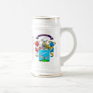 Torok, el origen, el significado y el escudo jarra de cerveza