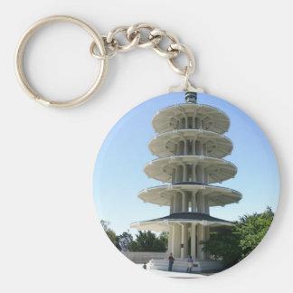 Torre de la paz de San Francisco Japantowns Llavero Personalizado
