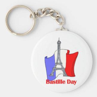Torre Eiffel y camisetas francesas del día de Bast Llavero