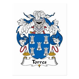 Torres Family Crest Postcard