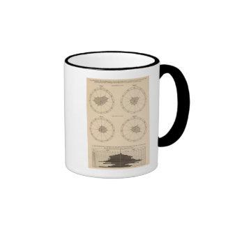 Tos ferina de 116 muertes taza de café