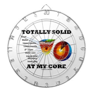 Totally Solid At My Core (Layers Of The Earth) Dart Board